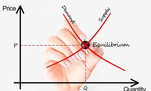 Angebots- und Nachfrage auf dem Immobilienmarkt